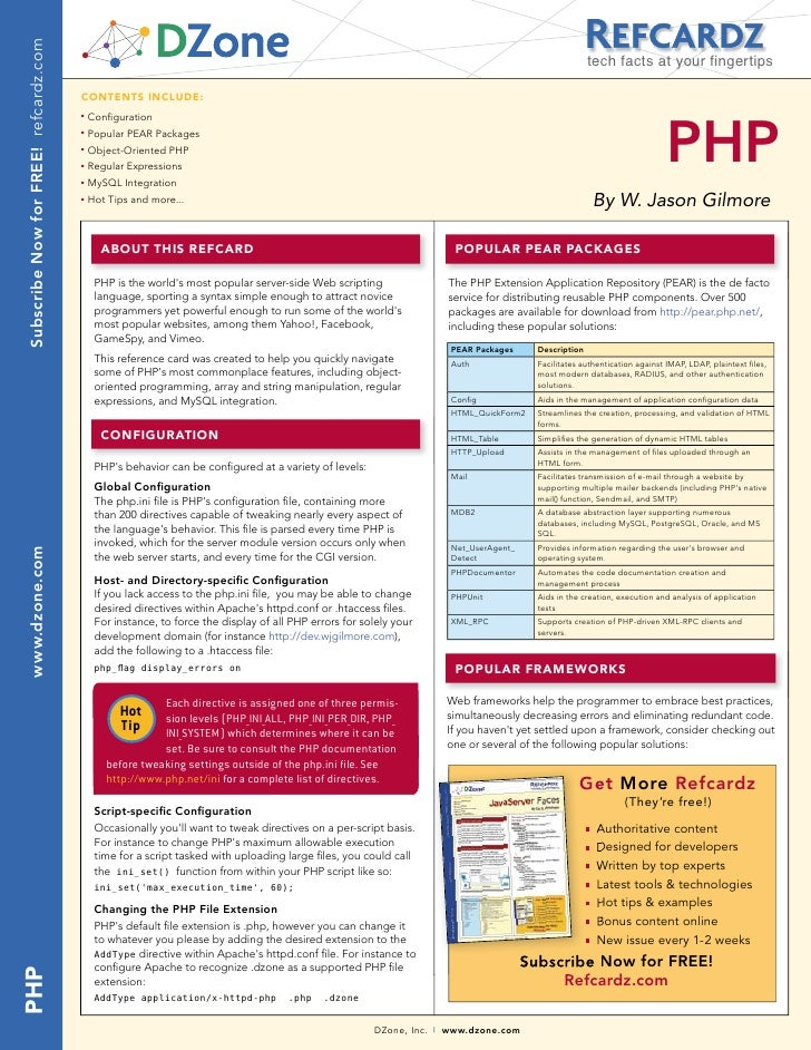 Php Online Final