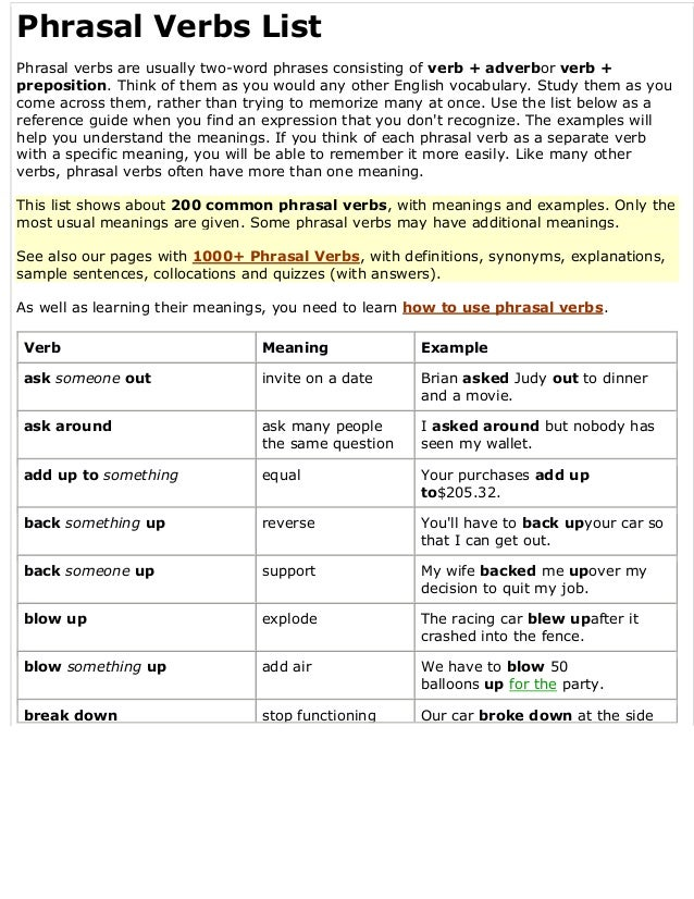 Phrasal Verbs List Phrasal verbs are usually two-word phrases consisting of verb + adverbor verb + preposition. Think of t...