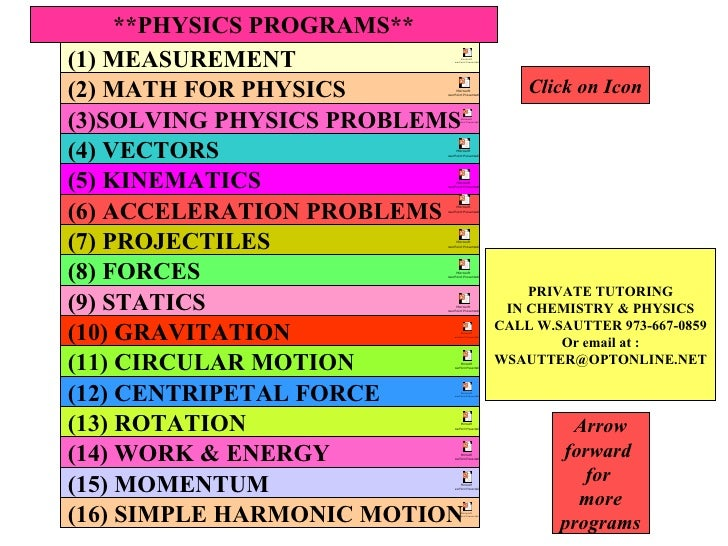 **PHYSICS PROGRAMS** (4) VECTORS (2) MATH FOR PHYSICS (5) KINEMATICS (6) ACCELERATION PROBLEMS (7) PROJECTILES (8) FORCES ...