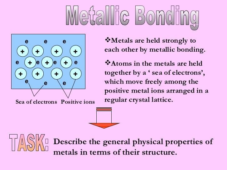 Metallic Bond Examples For Kids | galleryhip.com - The Hippest ...