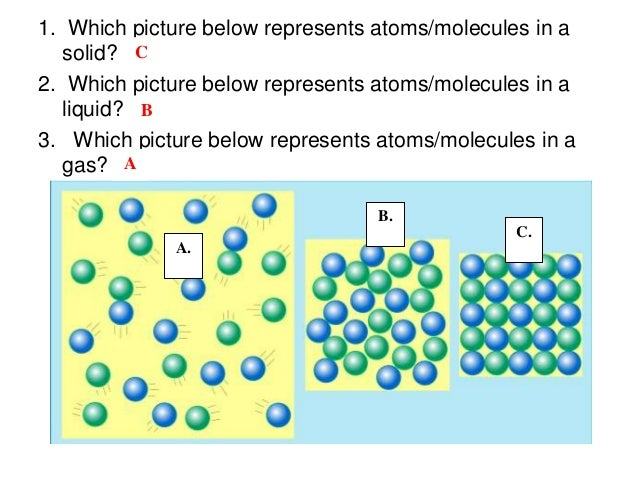 1. Which picture below represents atoms/molecules in a solid? C 2. Which picture below represents atoms/molecules in a liq...