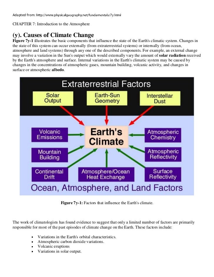 Physical causes of climate change