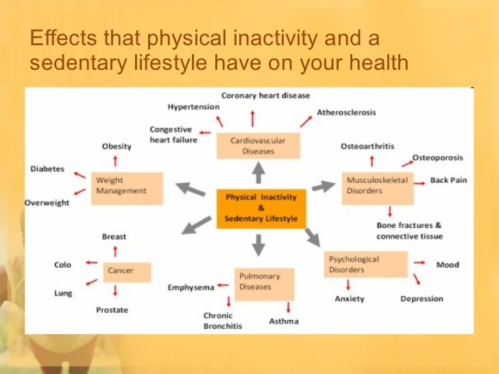 the effects of physical activity and