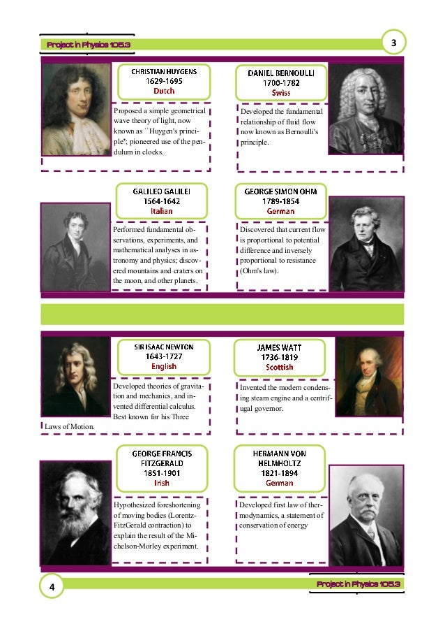 Kinetic And Potential Energy Famous Physicists and ...