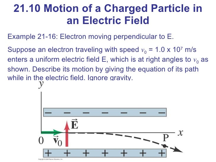 Electronics Of Air Purification together with Electromag ic Clutch Principle Working Advantages And Disadvantages With Diagram besides Does Field Line Concept Explain Electric Field Due To Dipole in addition Radio Frequency Food Processing Technology 60352939 further Electric 9488380. on electric force between two plates