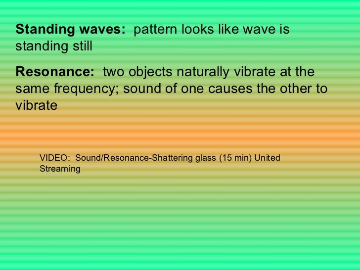 Standing Wave Pattern Standing Waves Pattern Looks