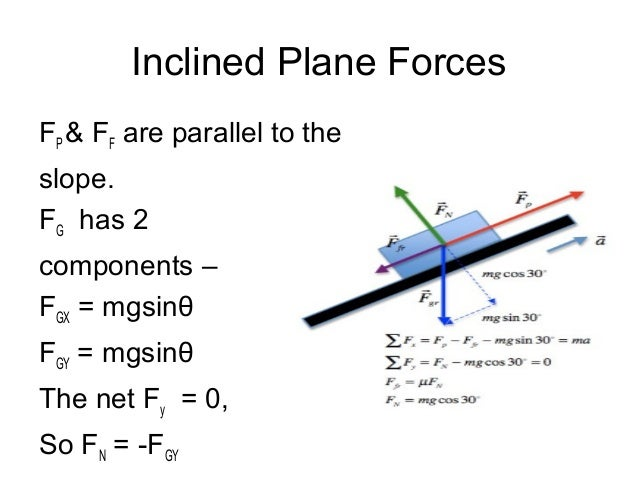 Do parallel vectors have same direction