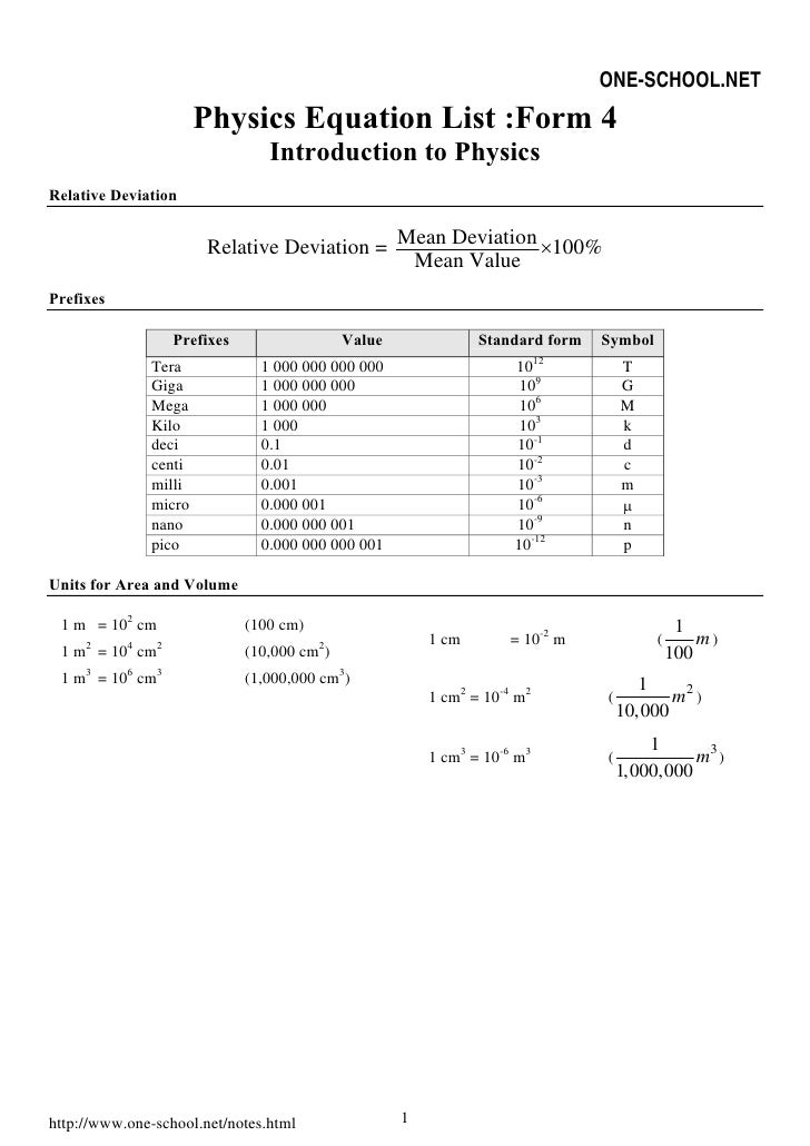Basic Physics Formula Sheet High School Physics formula list