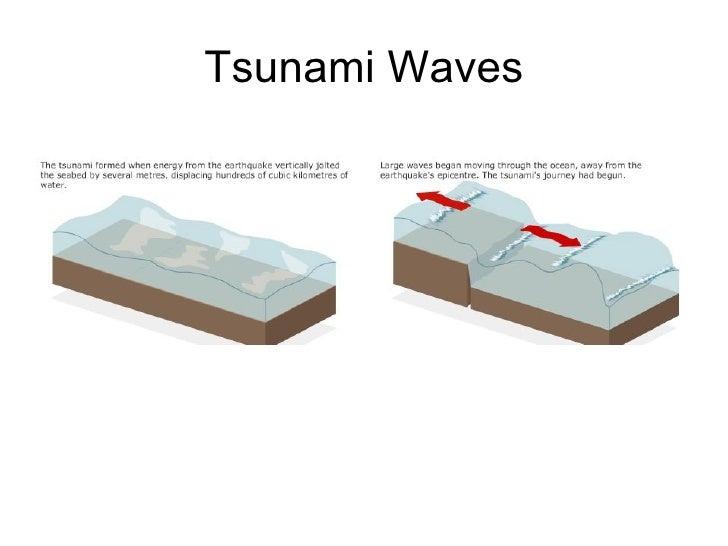 The physics of tsunami waves?