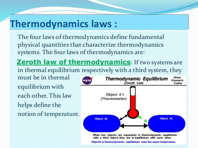 laws of motion and thermodynamics Explore this introduction to the three laws of thermodynamics and how first law of thermodynamics: a practical introduction to newton's three laws of motion.