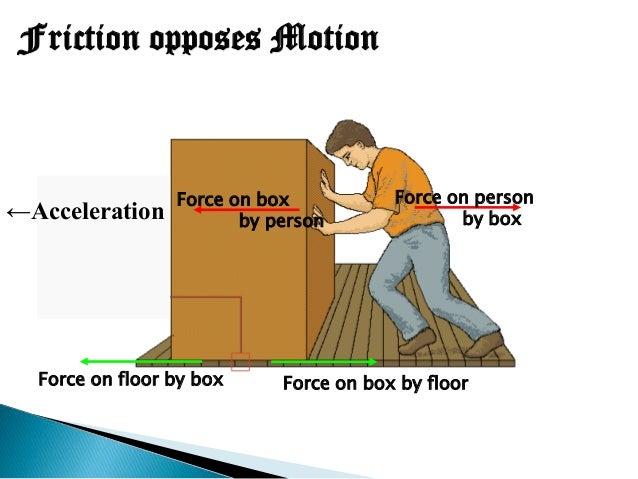 how to work out acceleration from friction forvce