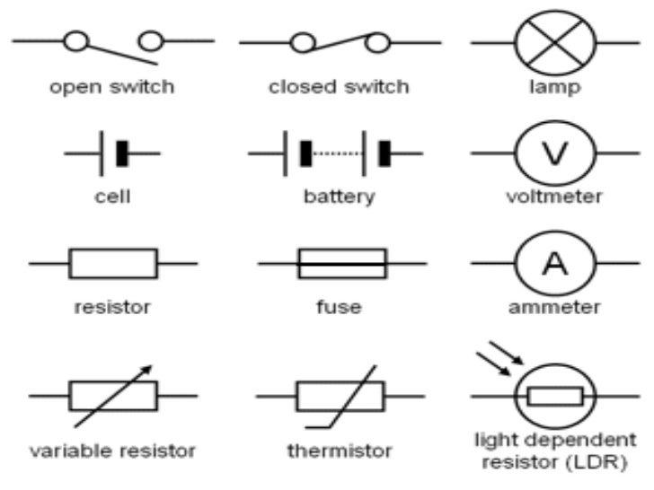 Circuit Diagram Physics 56 Circuit Diagrams