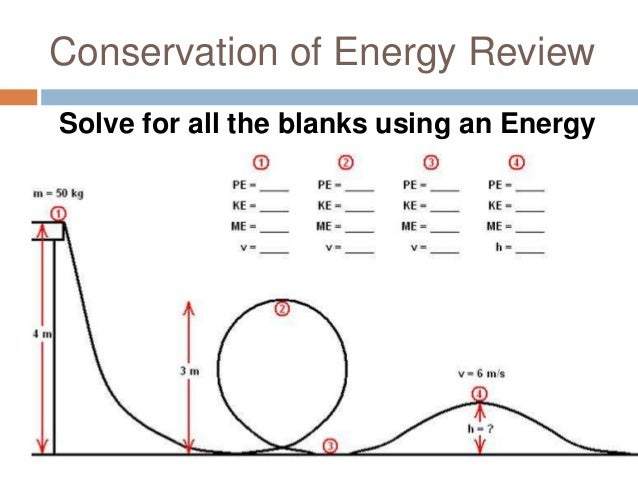 Conservation Of Energy Worksheet: Law Of Conservation Of Energy Worksheet,