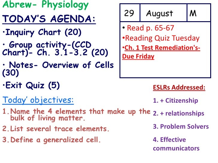 Abrew- Physiology<br />TODAY'S AGENDA:<br /><ul><li>Inquiry Chart (20)
