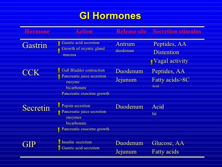growth hormone peptides steroids