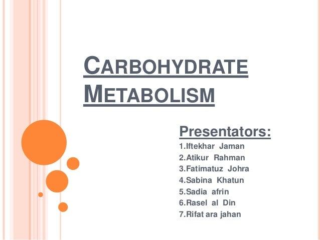 CARBOHYDRATE METABOLISM Presentators: 1.Iftekhar Jaman 2.Atikur Rahman 3.Fatimatuz Johra 4.Sabina Khatun 5.Sadia afrin 6.R...