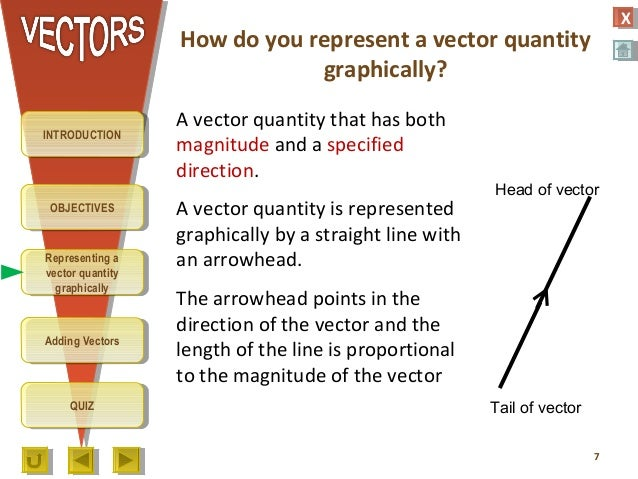 Parallel vectors how to find