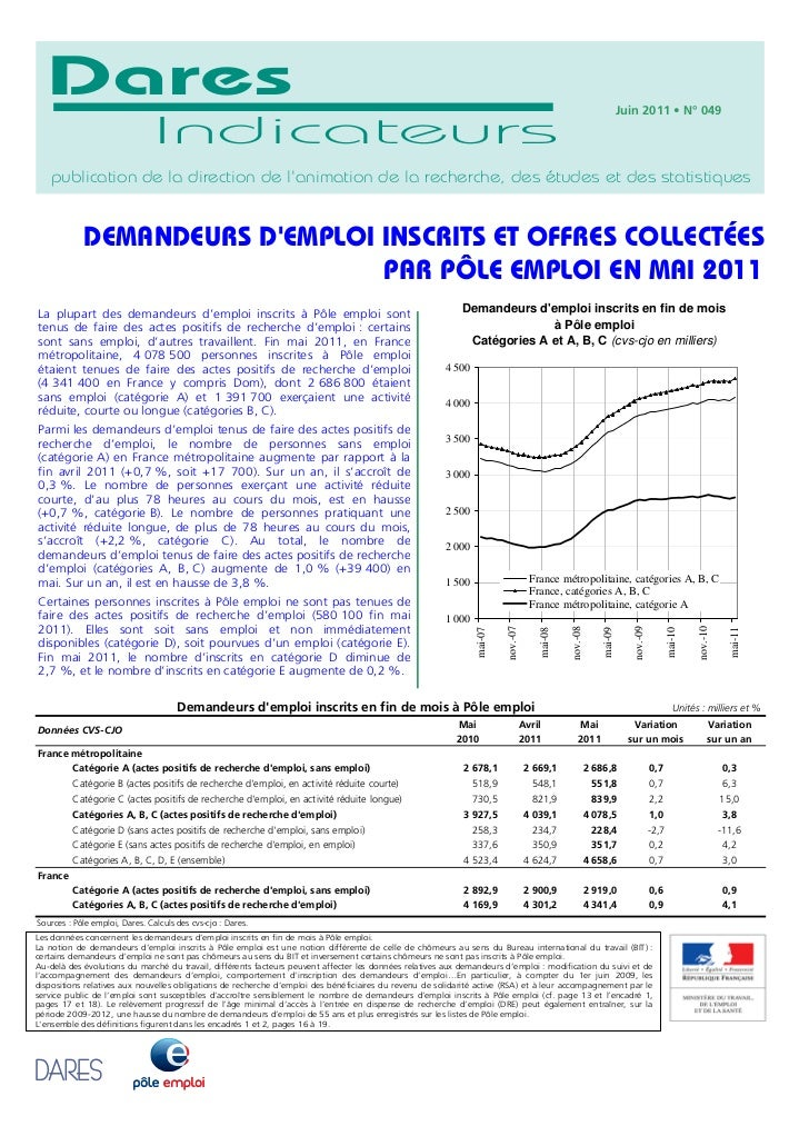 chiffres chomage en France mai 2011