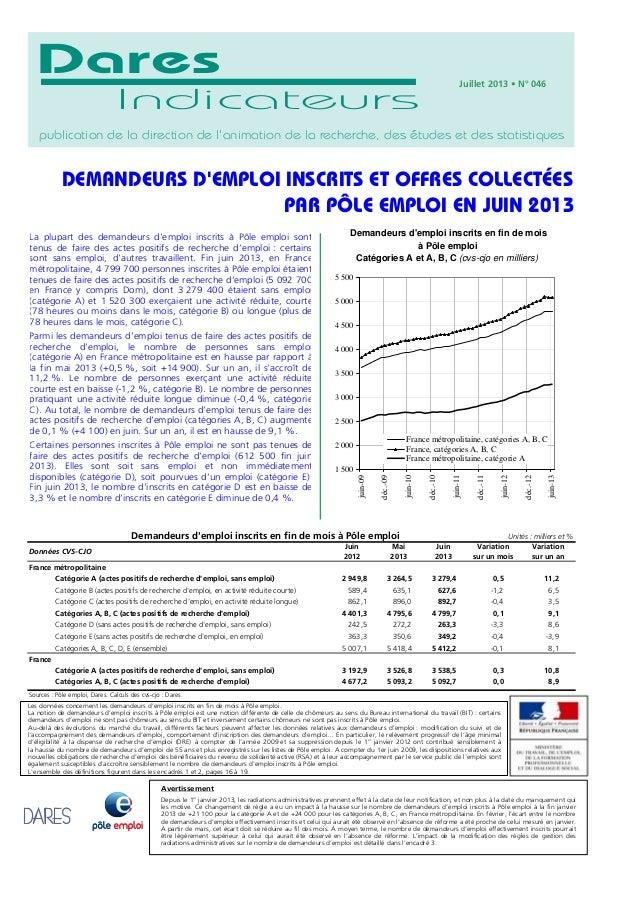 Mai Juin Variation Variation 2013 2013 sur un mois sur un an France métropolitaine Catégorie A (actes positifs de recherch...