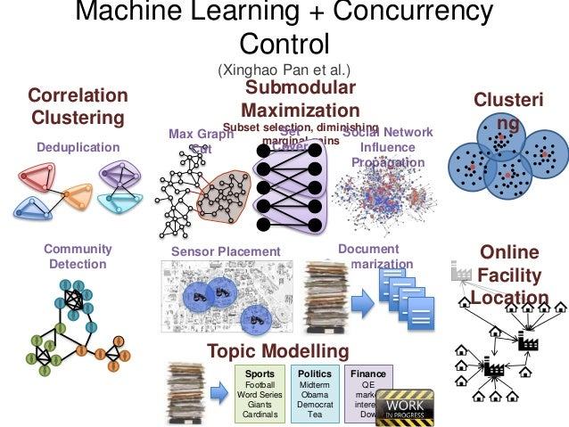 Learning Machines Machine Learning Concurrency