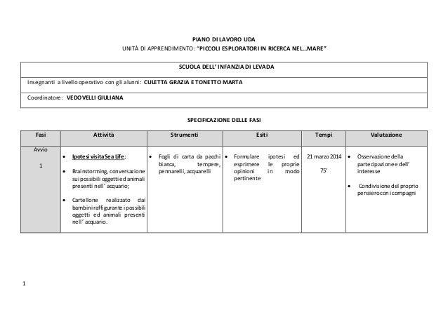 """1PIANO DI LAVORO UDAUNITÀ DI APPRENDIMENTO: """"PICCOLI ESPLORATORI IN ..."""
