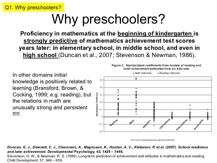 Q1. Why preschoolers?                          Why preschoolers?      Proficiency in mathematics at the beginning of kinde...