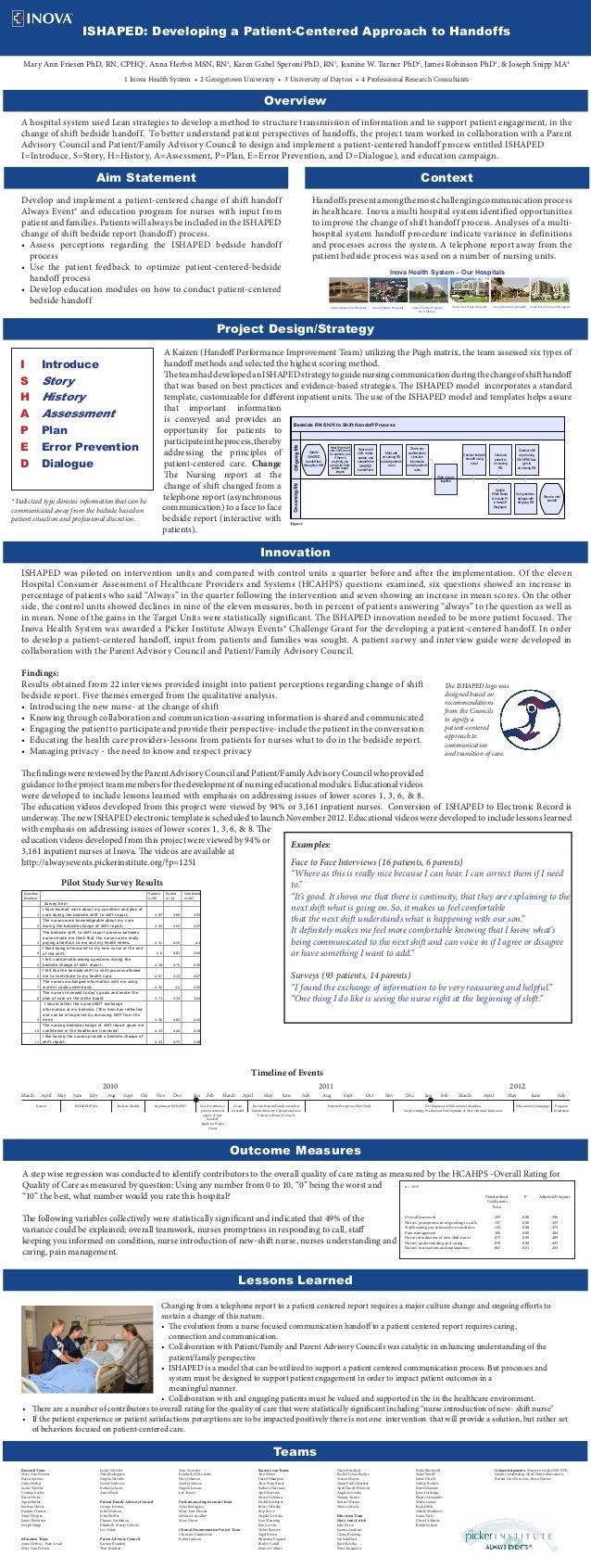 ISHAPED: Developing a Patient-Centered Approach to Handoffs    Mary Ann Friesen PhD, RN, CPHQ1, Anna Herbst MSN, RN1, Kare...