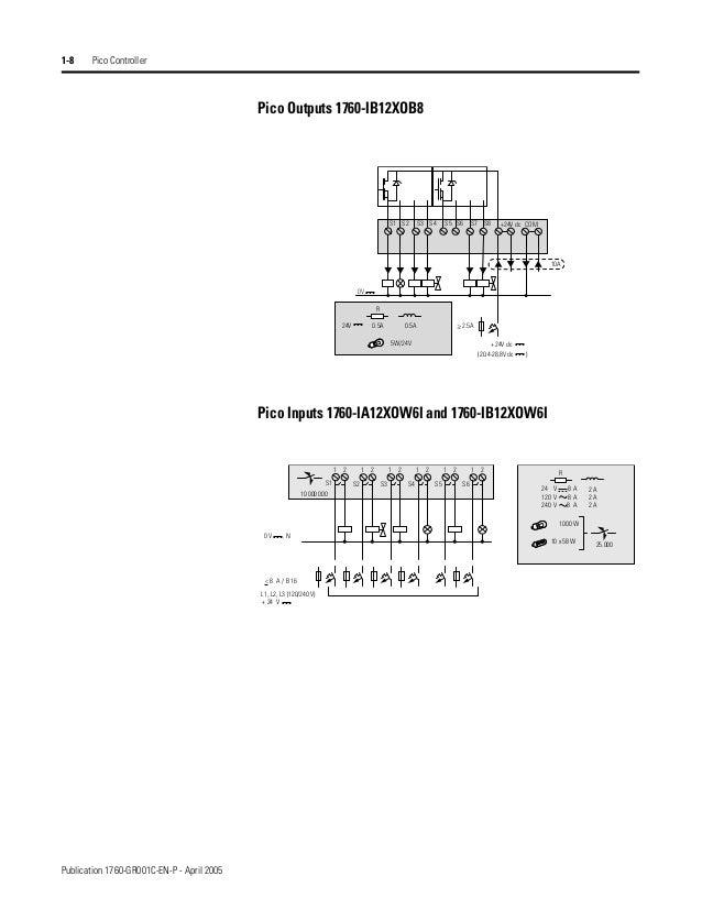 allen bradley wiring diagram book photo album wire diagram allen bradley wiring diagram book picosoft controller book by