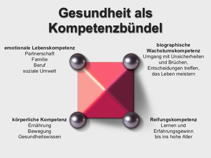 Gesundheit als                Kompetenzbündel                                  biographischeemotionale Lebenskompetenz    ...