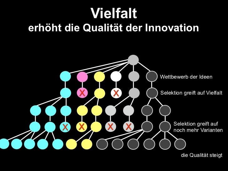 Vielfalterhöht die Qualität der Innovation                          Wettbewerb der Ideen          X      X        Selektio...