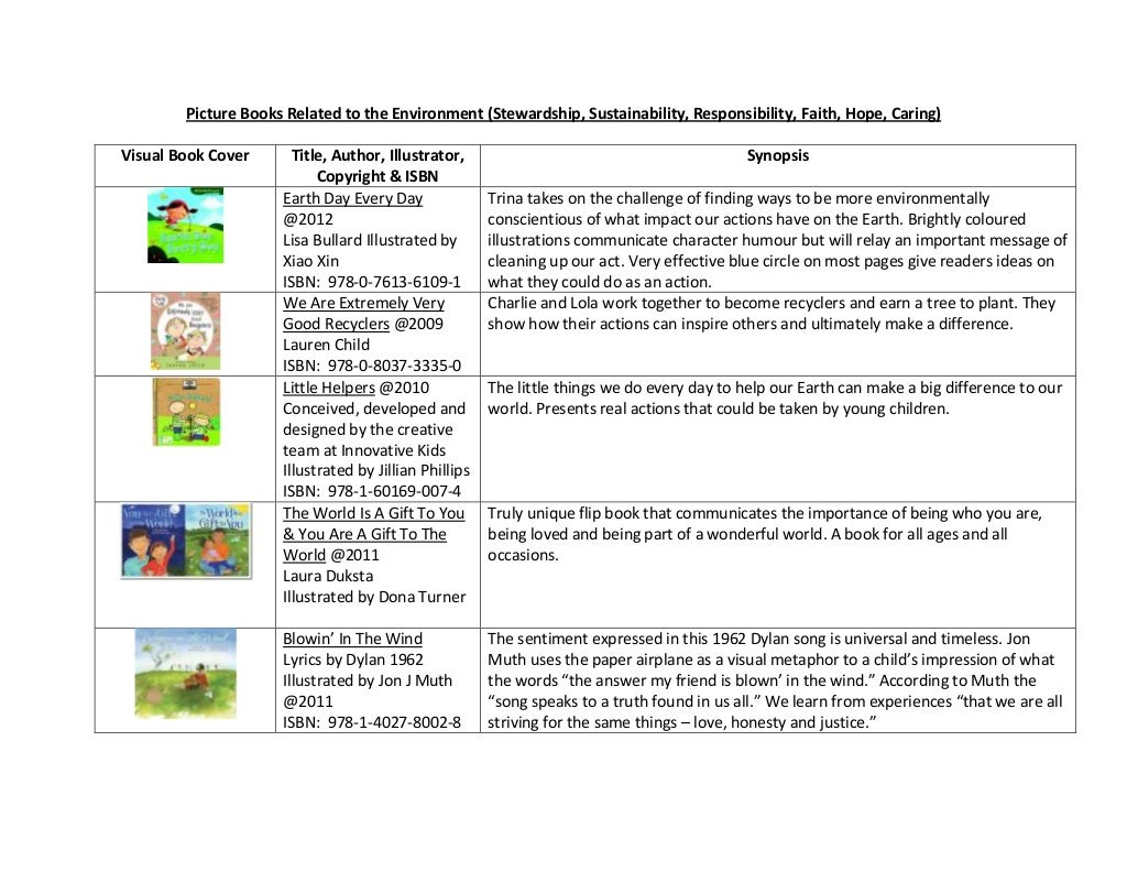 Picture Books Related To The Environment