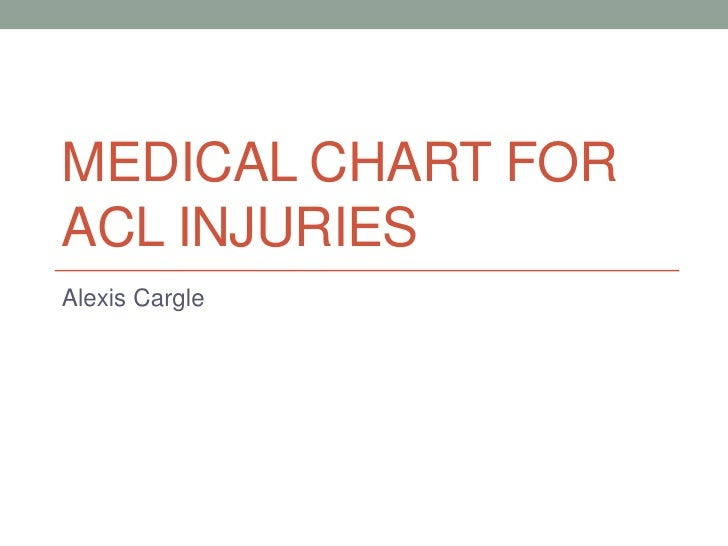 MEDICAL CHART FORACL INJURIESAlexis Cargle