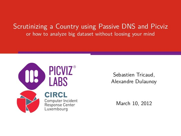 Scrutinizing a Country using Passive DNS and Picviz    or how to analyze big dataset without loosing your mind            ...