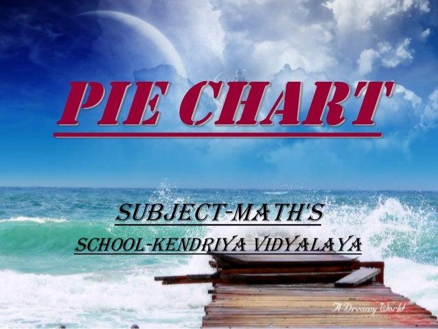 pie chart Subject-Math's School-Kendriya Vidyalaya