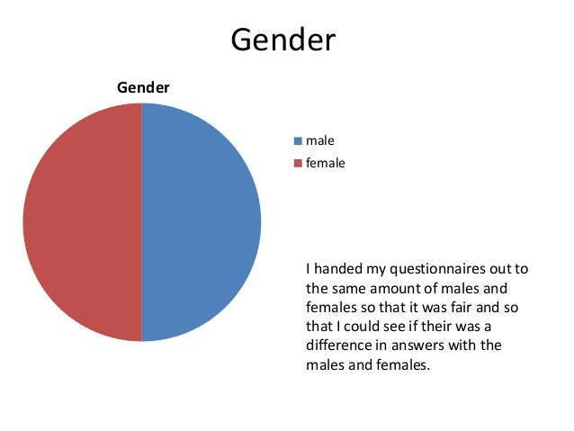 Gender Gender male female  I handed my questionnaires out to the same amount of males and females so that it was fair and ...