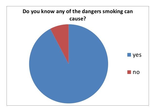 Smoking pie charts tits