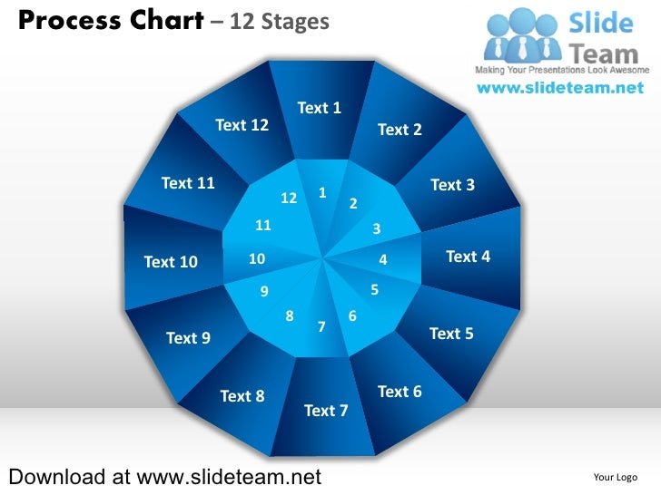 Process Chart – 12 Stages                                      Text 1                       Text 12                     Te...