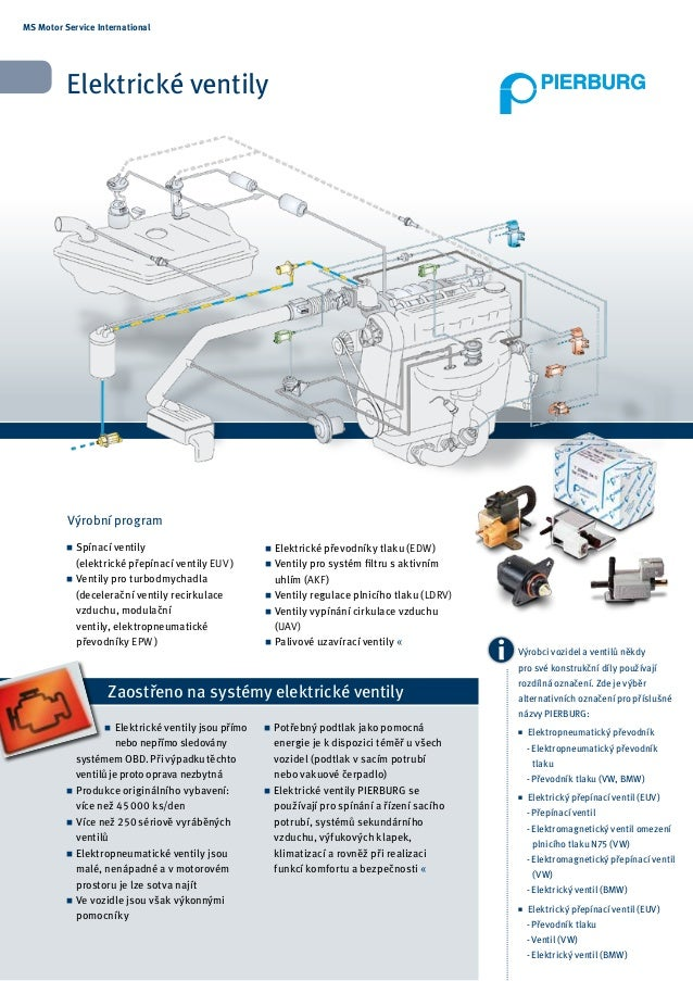 """MS Motor Service International          Elektrické ventily          Výrobní program          """""""" Spínací ventily           ..."""