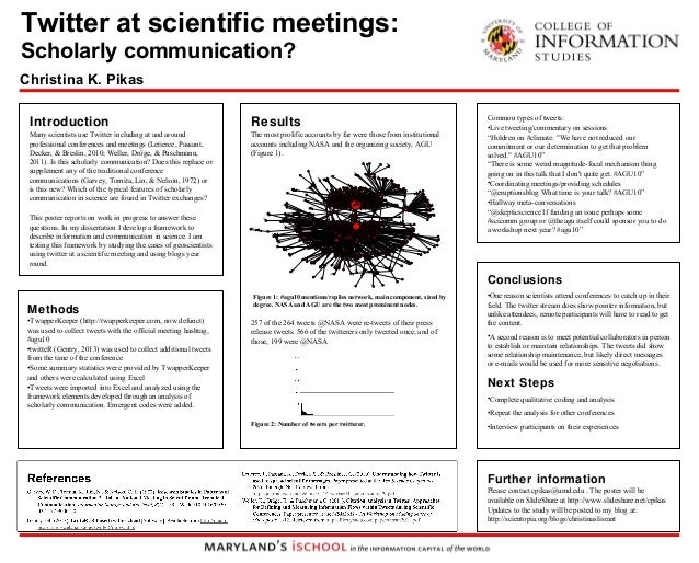 Twitter at scientific meetings:Scholarly communication?Christina K. Pikas                                                 ...