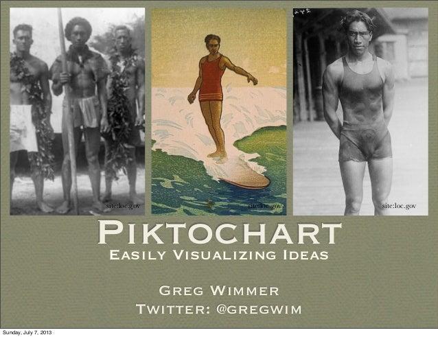 Piktochart Greg Wimmer Twitter: @gregwim site:loc.govsite:loc.govsite:loc.gov Easily Visualizing Ideas Sunday, July 7, 2013
