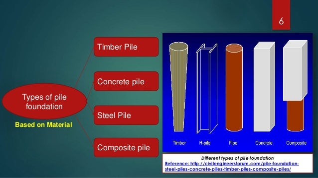 Pile foundation presentation for Wood piling foundation cost