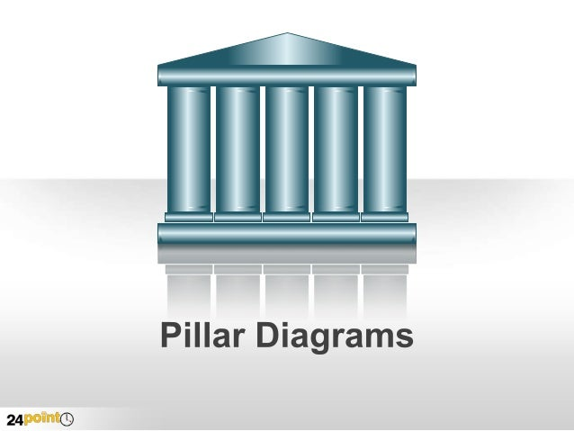 Pillar Diagrams