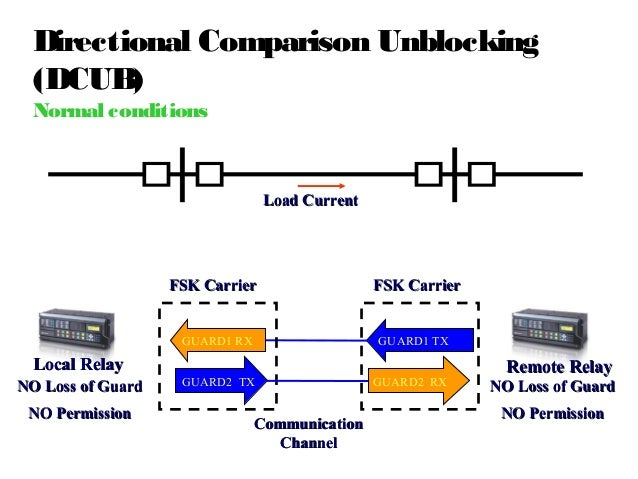 pilot relay protection pilot wiring diagram free