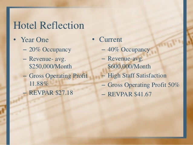 Resorts business plan