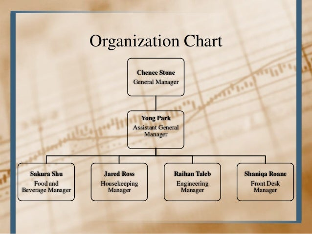 Organizational Culture and Change  Video amp Lesson