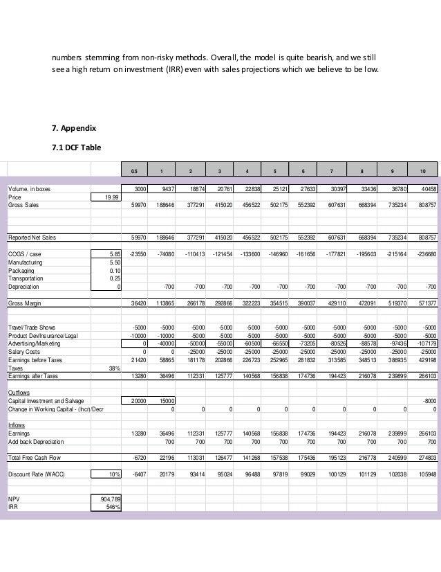 Cash flow for business plan