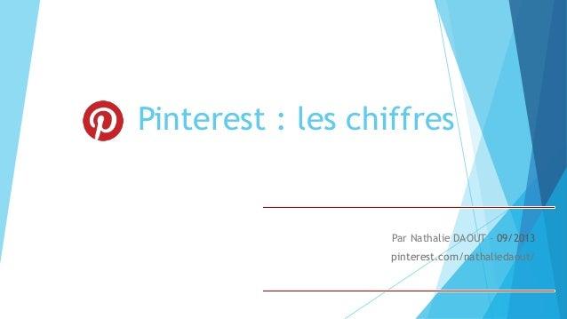 Pinterest : les chiffres Par Nathalie DAOUT - 09/2013 pinterest.com/nathaliedaout/