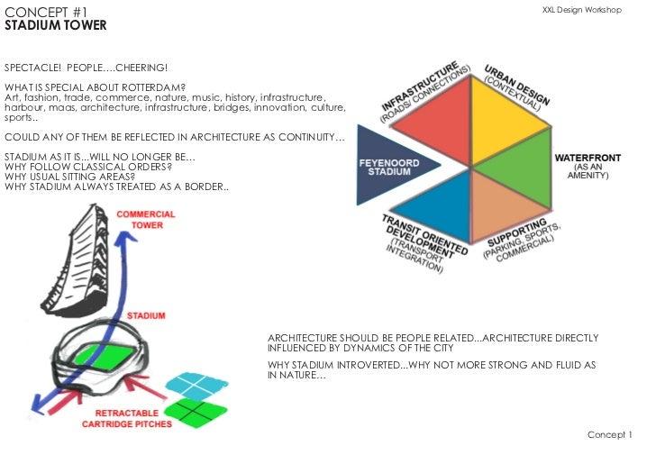CONCEPT #1                                                                                                XXL Design Works...