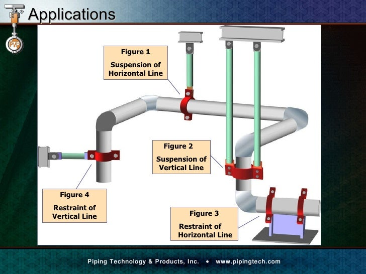 Design Application Amp Installation Of Pipe Clamps Webinar