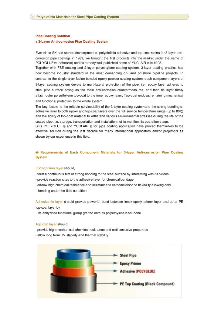 Polyolefinic Materials for Steel Pipe Coating SystemPipe Coating Solution+ 3-Layer Anti-corrosion Pipe Coating SystemEver ...